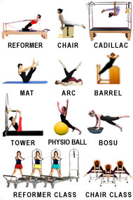 pilates-equipment-navagation