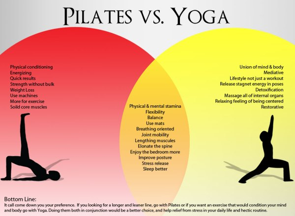 pilates-vs-yoga-infographic-600
